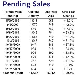 Pending-sales_11-21