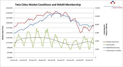 MembershipMarketActivity_BlogPost