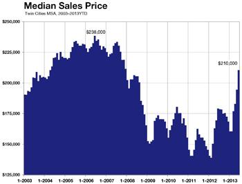 MAAR-June-2013-Stats-News-Release-(3)