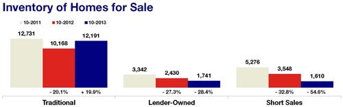 MAAR-October-2013-Stats-News-Release