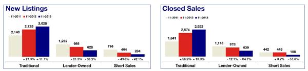 MAAR-November-2013-Stats-News-Release