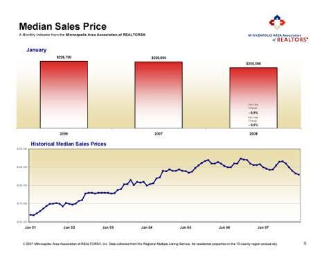 Monthly_indicators