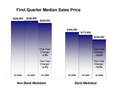 Median_price